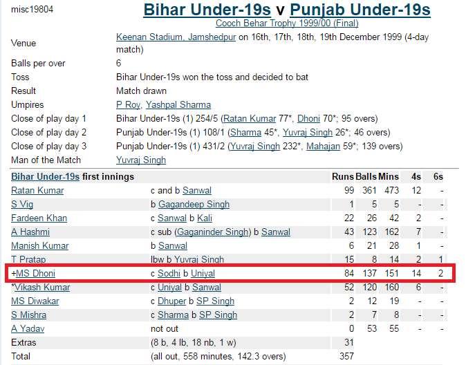 bihar-vs-punjab-u-19-1475670092-800